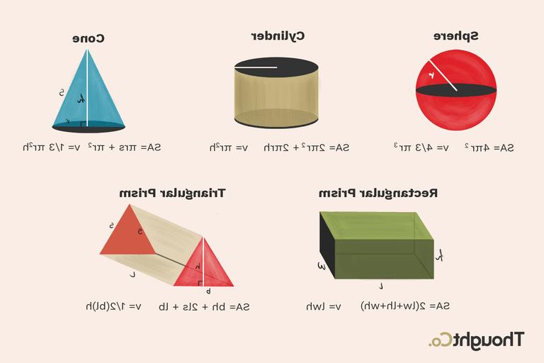 Comment calculer un volume